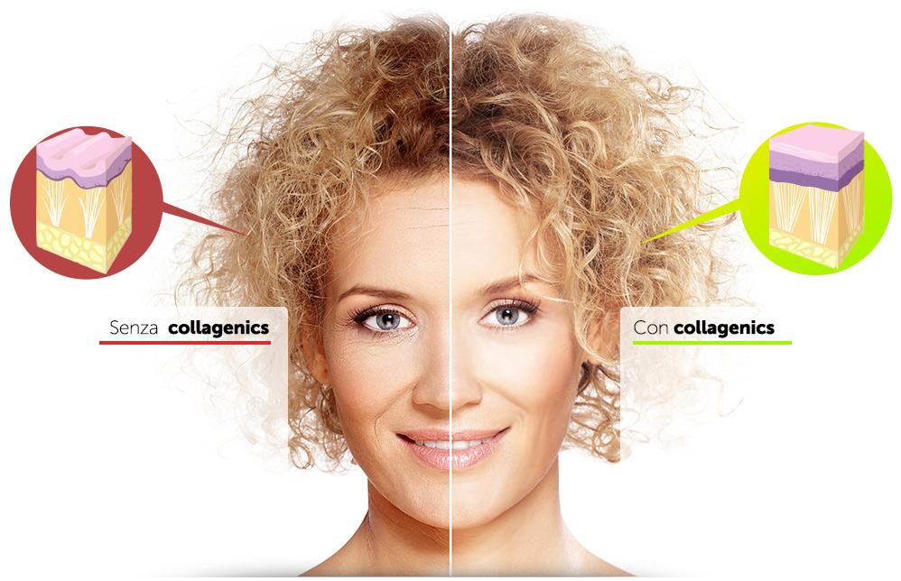 Collagenics - funziona - composizione - ingredienti - come si usa