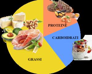 Detonic - funziona - ingredienti - come si usa - composizione