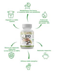 Bio Active - in farmacia - originale - Italia